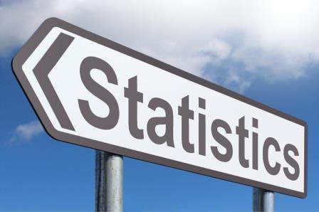 Car Theft Statistics